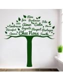 sticker mural arbre famille