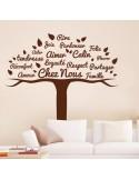 stickers muraux arbre famille