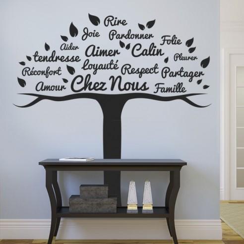 sticker arbre famille