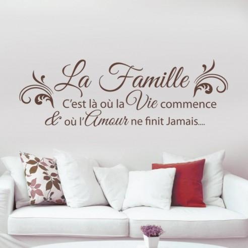 Citation Courte Famille